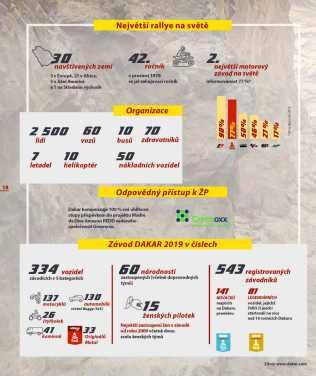 rallye-dakar-2020-stats (1)