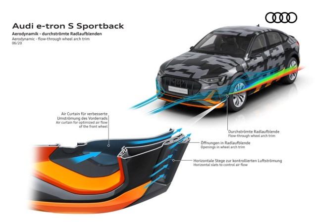 elektromobil-audi-e-tron-s-aerodynamika