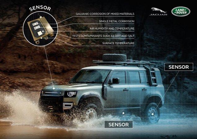 JLR-Sensors_Graphic_foto