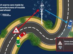 FORD_data-for-road-safety