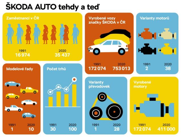skoda_enyaq_iv-a-skoda_favorit-infografika