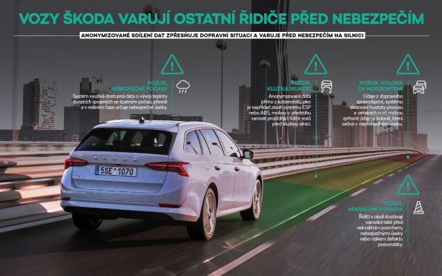 skoda-infotainment-varovani_pred_nebezpecim_na_silnici