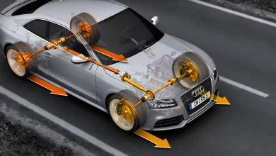 Photo of Полный привод quattro: что особенного опять придумали в Audi?