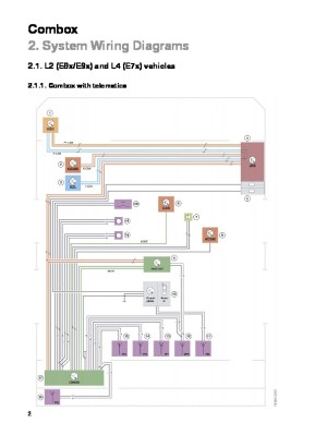 2011 BMW Combox System Wiring Diagrams TIS Service Manual