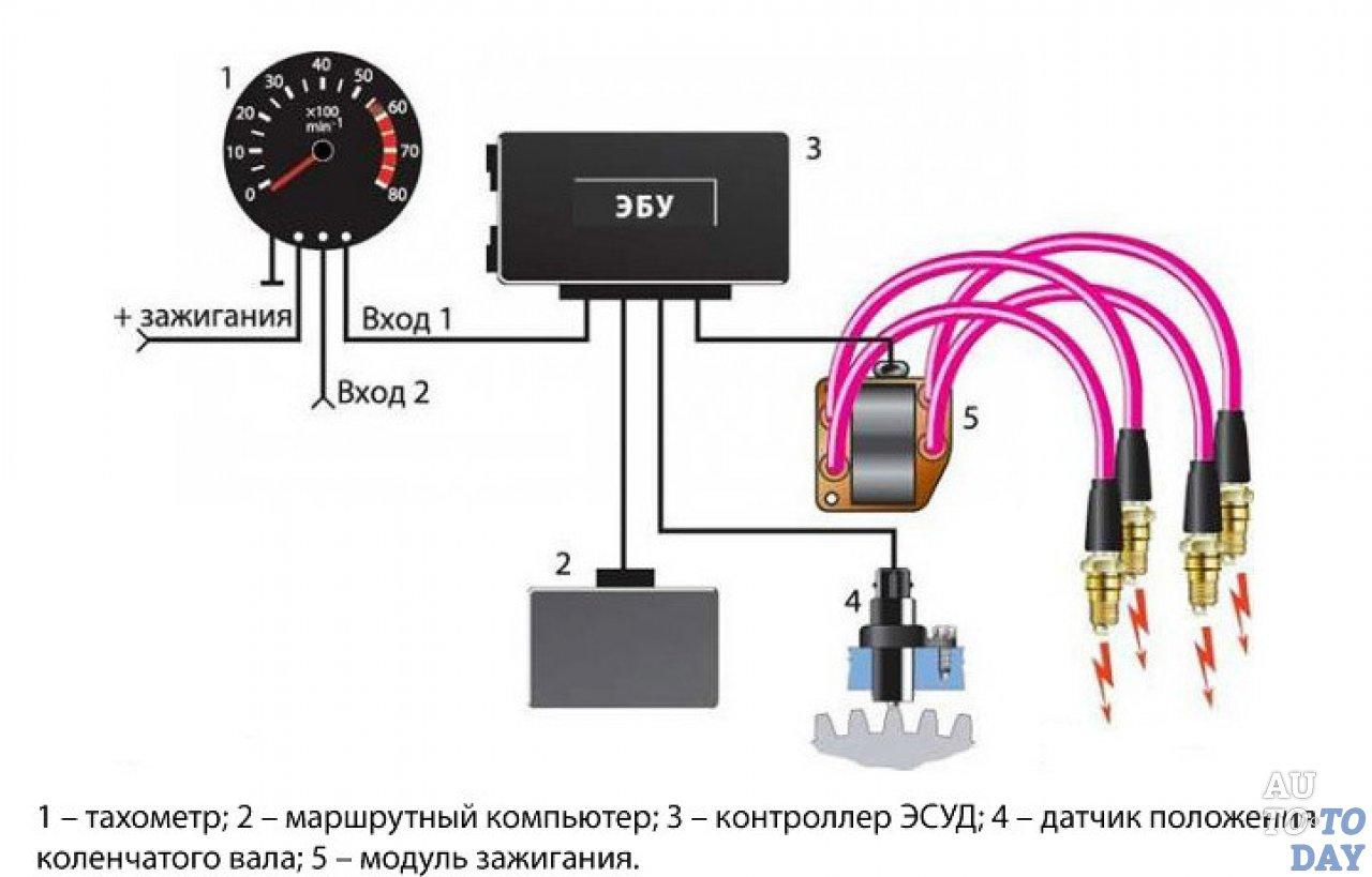 Online Zoznamka Moskva Rusko