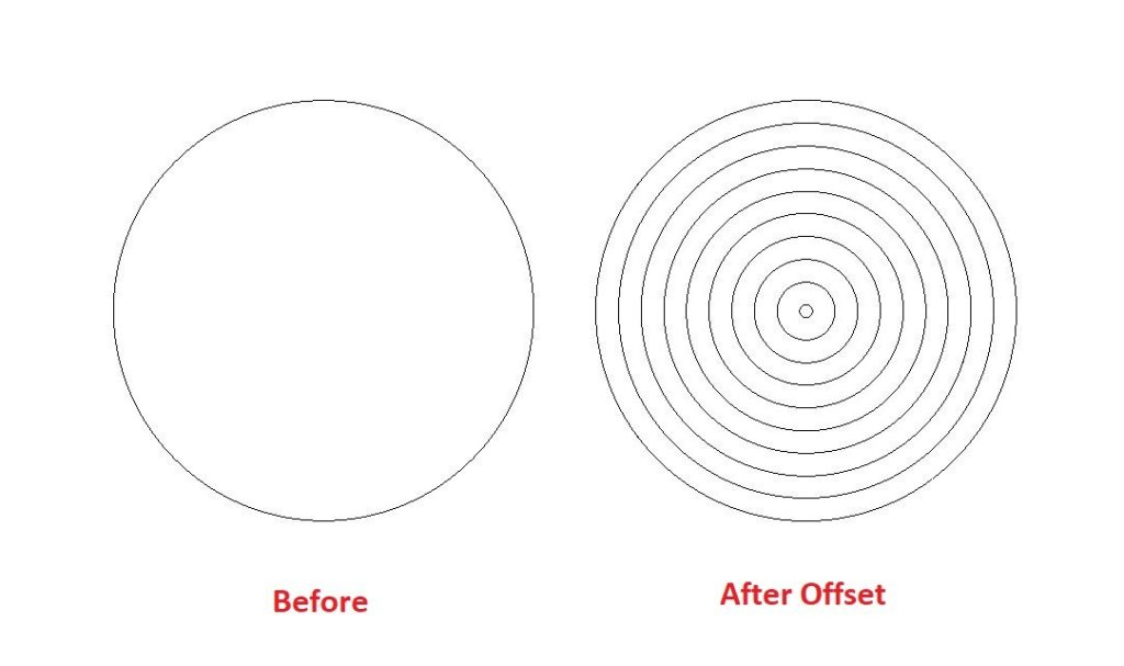 Circle offset example