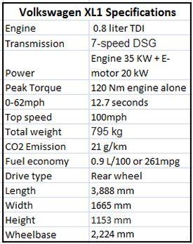 Volkswagen XL1  specifications