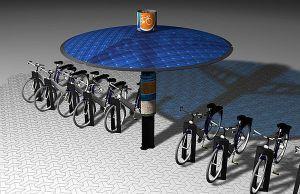 ybr_bike_system_hrssr