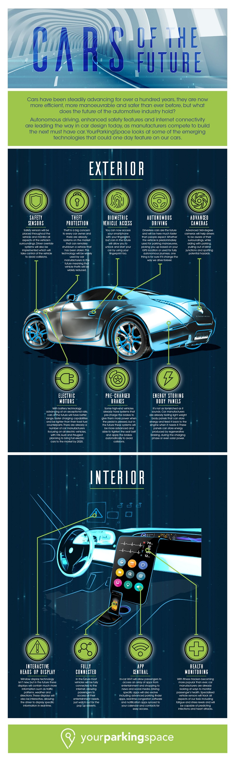 Future Cars Infographic