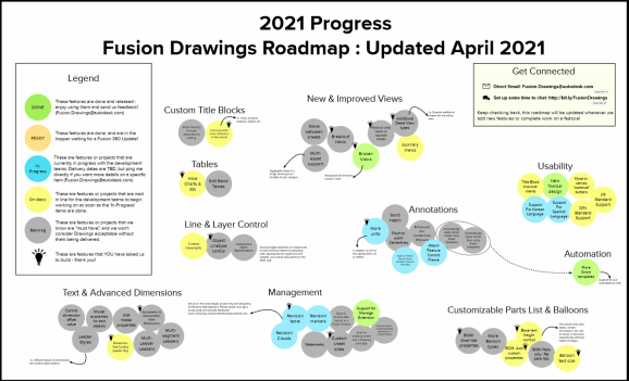 fusion-360-drawings-roadmap-graphic