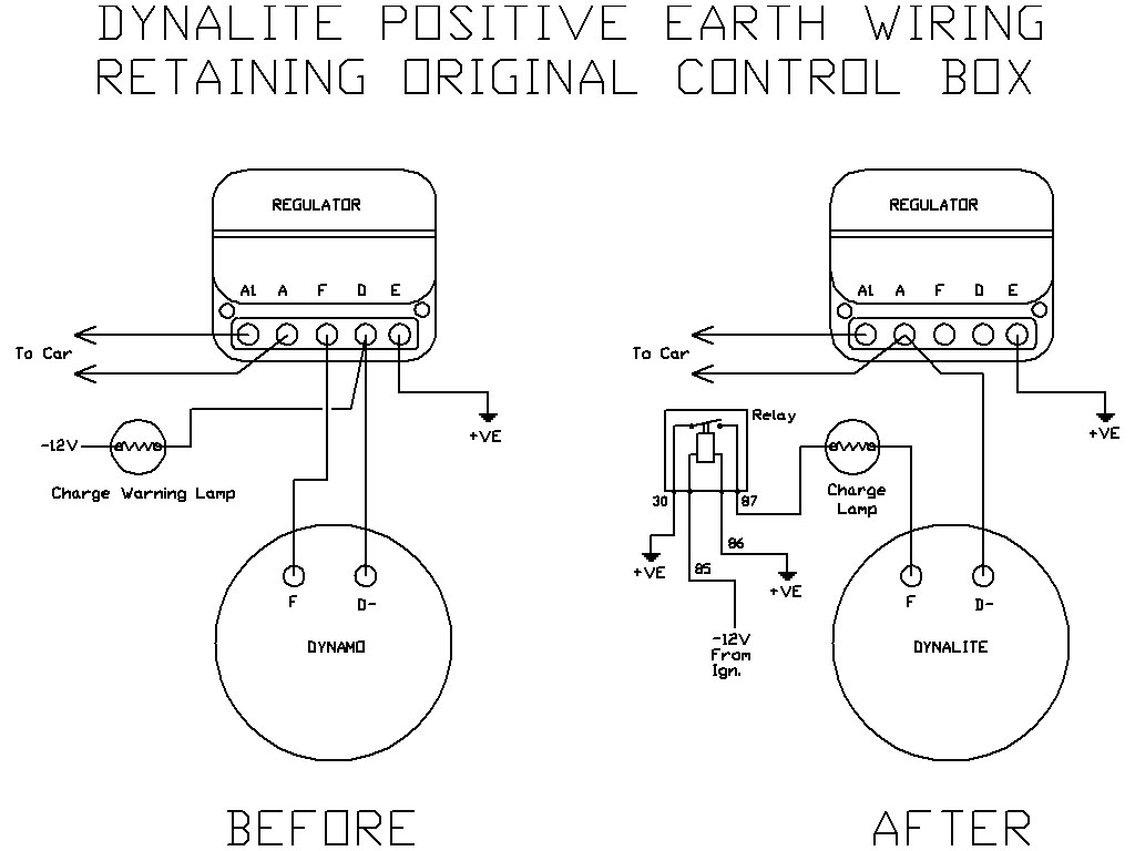 Ford 8n Wiring Schematic Positive Ground