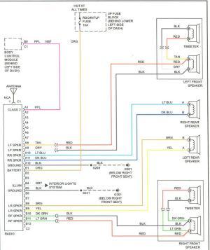 2001 cavalier radio wiring