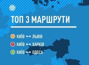 Статистика: Куда украинцы ездили на новый год с BlaBlaCar