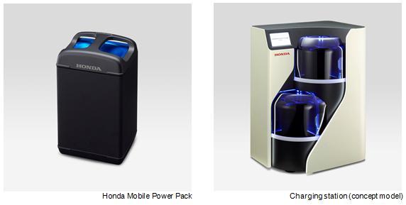Honda и Panasonic протестируют систему сменных аккумуляторов для электрических мотоциклов