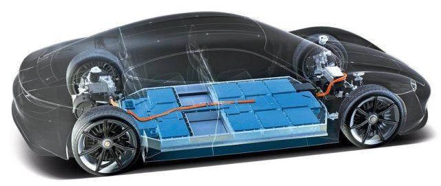 В Porsche раскрыли подробности о новом электромобиле Taycan: все характеристики