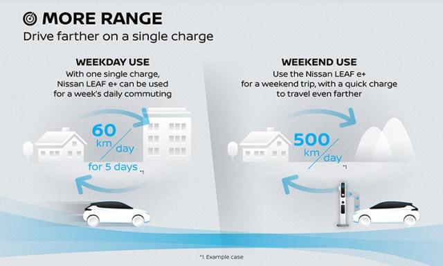 Новый электромобиль Nissan Leaf представлен официально: все характеристики и цены