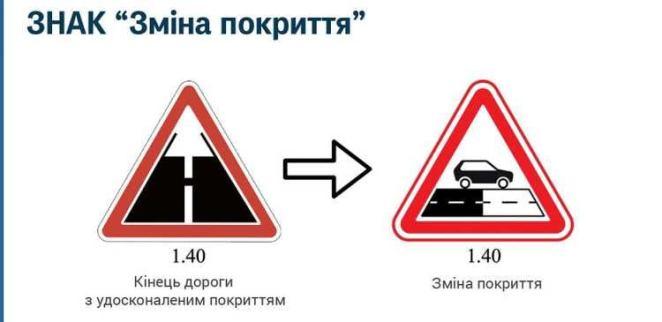 На вулицях Києва встановили нові дорожні знаки: що вони означають