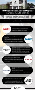 Learn more about your favorite European car brands!