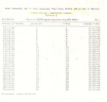 Formula3 - 25 6 95 xronoiTripoli