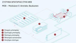 VOLKSWAGEN MEB battery system 00