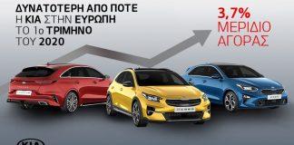 Kia-European-Sales (1)