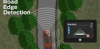 Road Edge Detection HERO