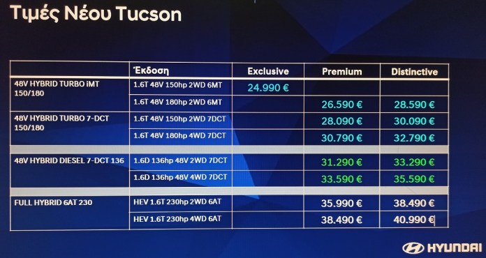Hyundai Tucson (307)