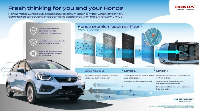 HONDA_MOTOR_EUROPE_INTRODUCES_NEW_PREMIUM_CABIN_AIR_FILTER_WHICH