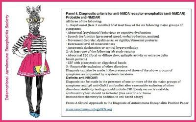 Panel 3 2 - Diagnosis