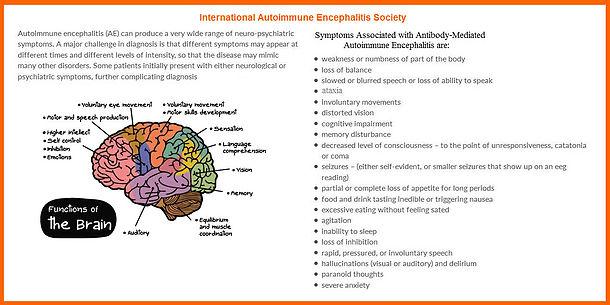 ezgif 5 5cbc01416228 - Symptoms & Phases of Autoimmune Encephalitis