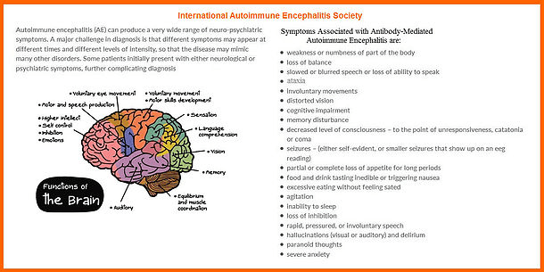 ezgif 5 5cbc01416228 - Symptoms & Phases of Autoimmune Encephalitis