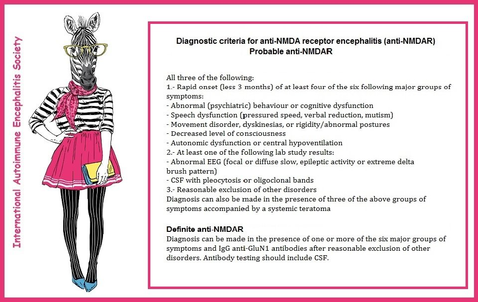 Diagnostic criteria for NMDA IAES - Memes About Autoimmune-Encephalitis