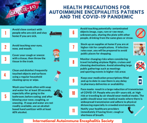 Covid 19  Preventative Steps for Autoimmune Encephalitis Patients revised 9 11 2020 FB - Autoimmune Encephalitis Handouts and Fact Sheets