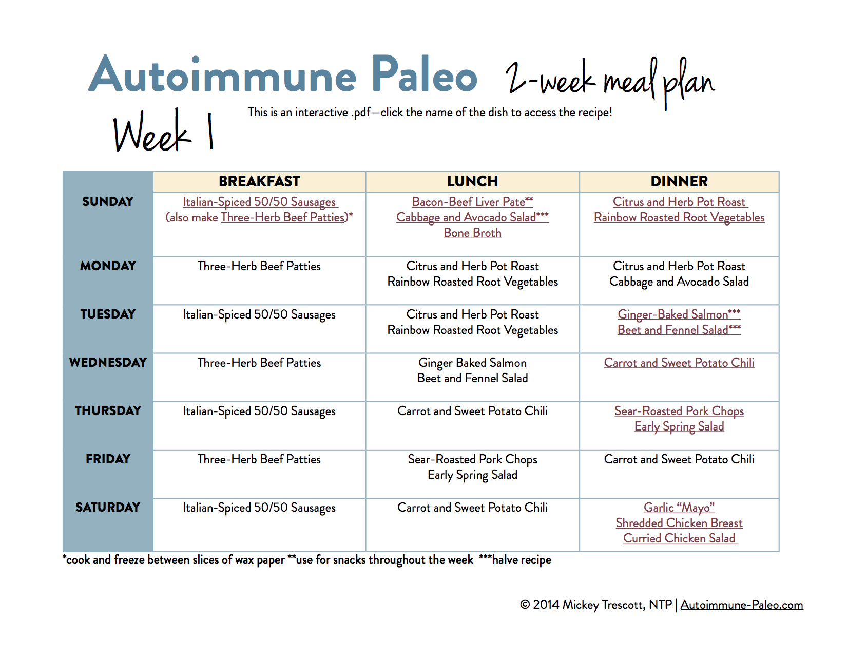 Autoimmune Paleo 2 Week Meal Plan