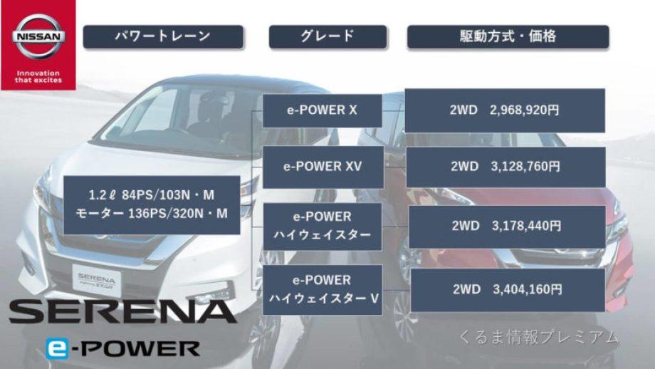 セレナe-POWER