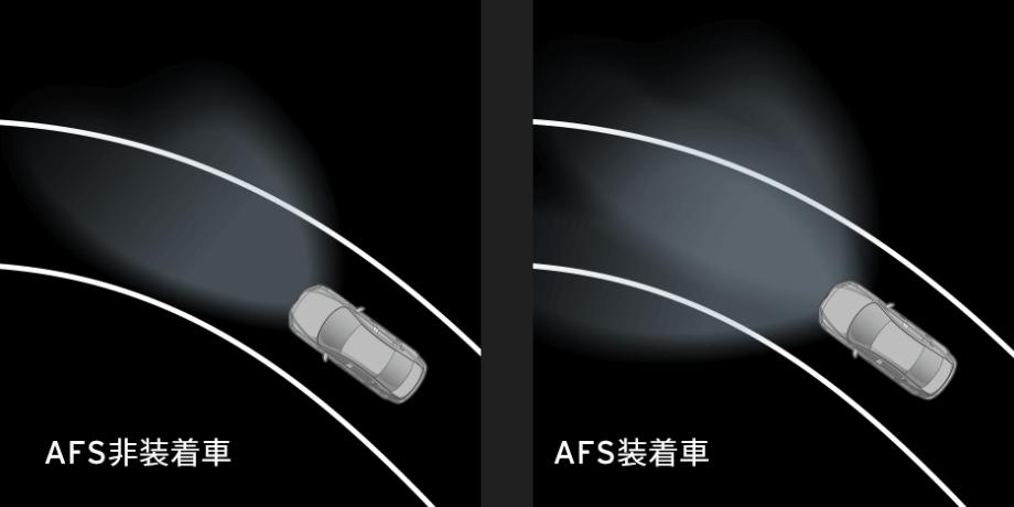 アダプティブ・フロントライティング・システム(AFS)