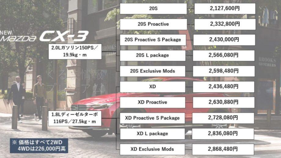 マツダCX-3価格表