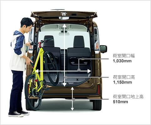 リヤシートは、荷室側からも操作可能