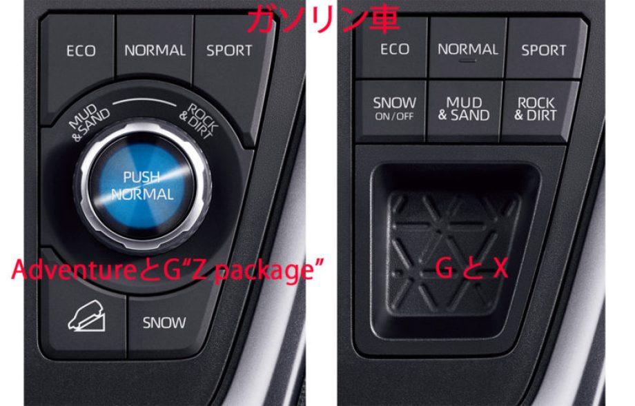 トヨタ新型RAV4の走り