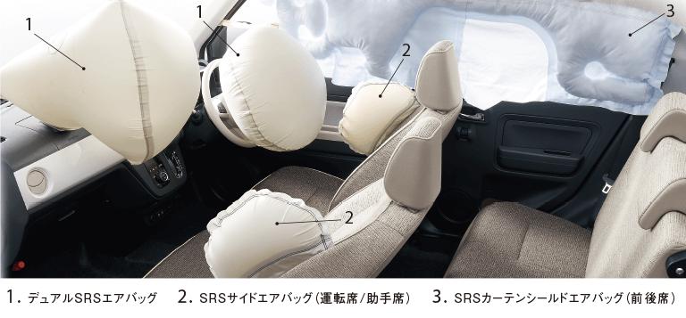 サイド&カーテンエアバッグの全車標準装備!