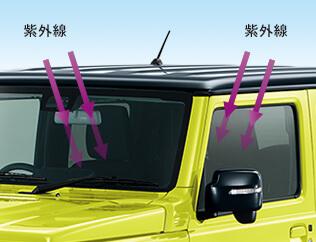 全面UVカット機能付ガラス