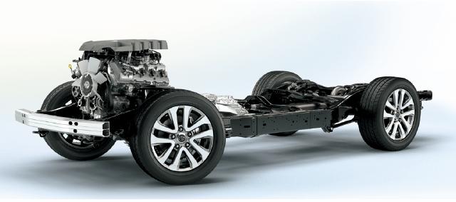 ランドクルーザーのラダーフレームとV8エンジン