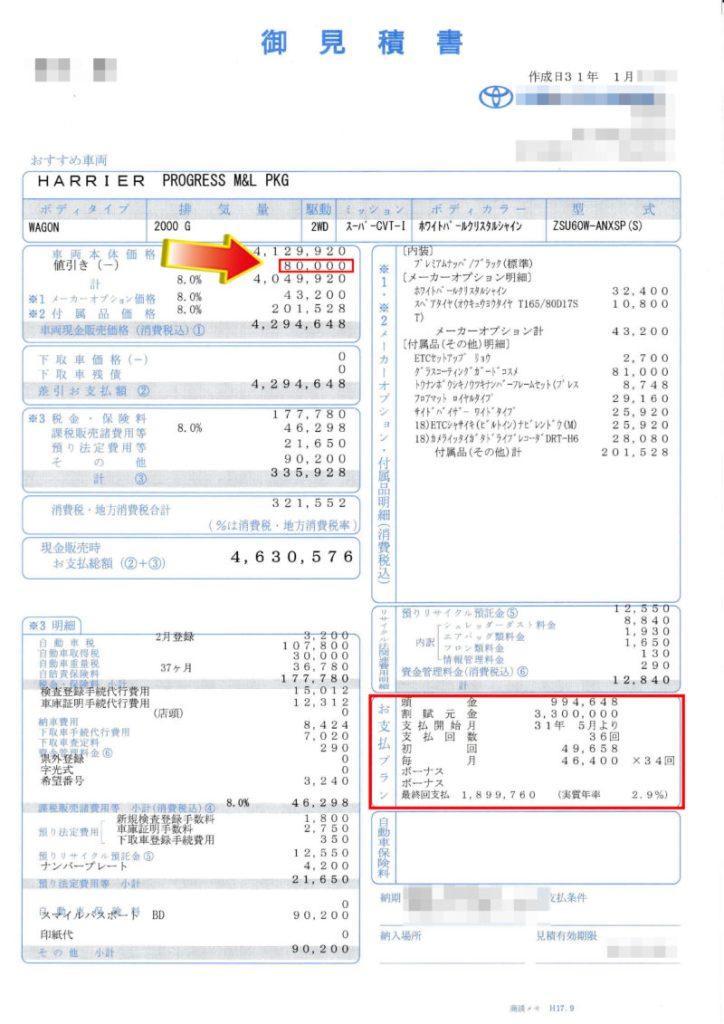 """ハリアーガソリン車 PROGRESS """"Metal and Leather Package""""の値引き額は?"""