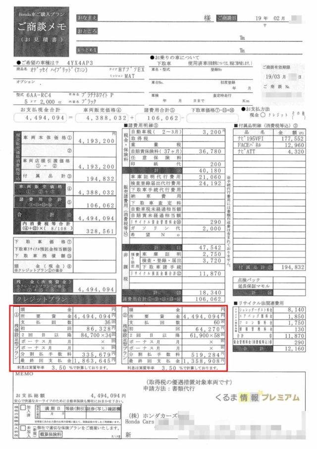 オデッセイ アブソリュート・EX Honda SENSINGガソリン車の値引き額は?