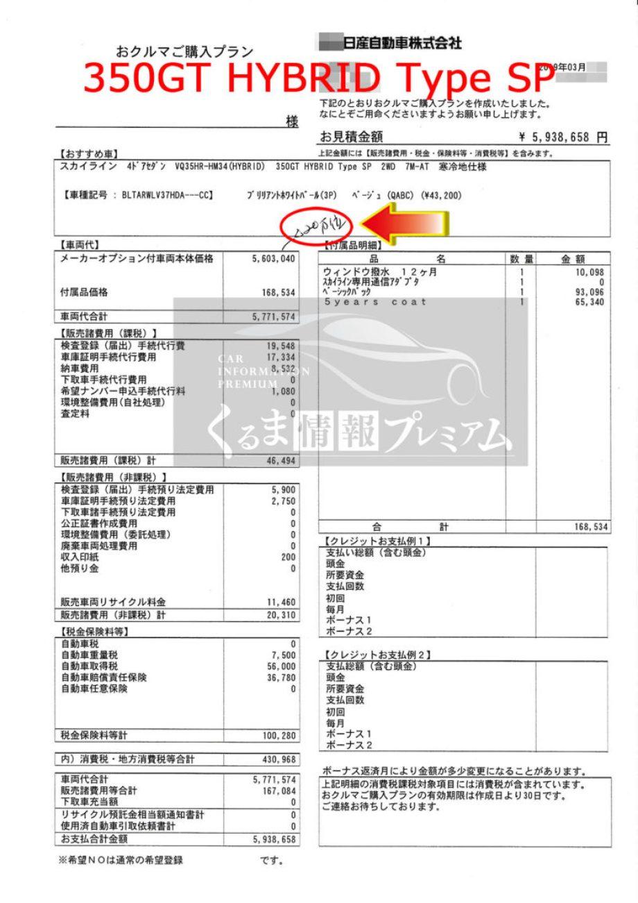スカイラインの 350GT HYBRID Type SPの値引き額は?