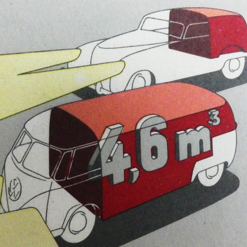 catalogue publicitaire Volkswagen : le volume disponible pour transporter
