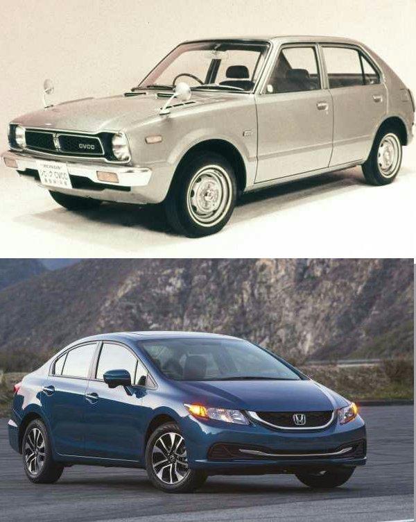 evolution-of-cars