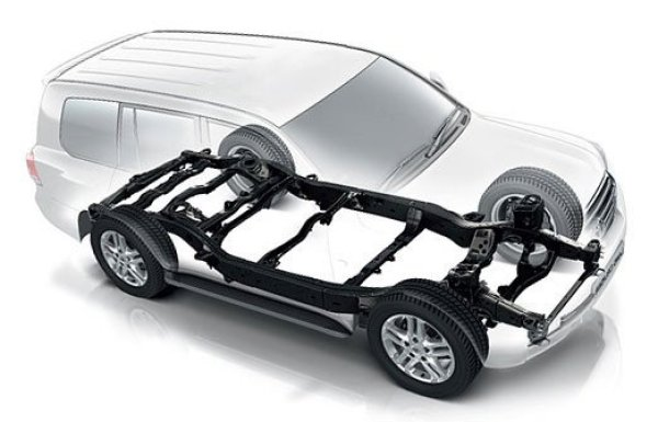 Two Main Types Of Vehicle Chassis You Should Know Before Buying Your ...