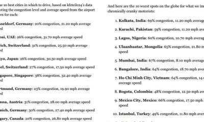 lagos-worst-city-for-drivers