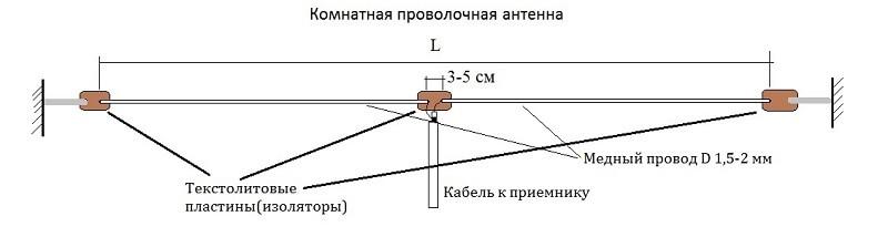 фото 11